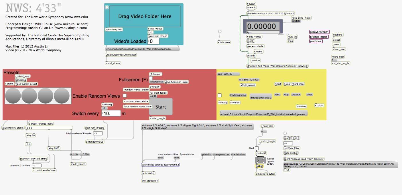 Video Wall Matrix